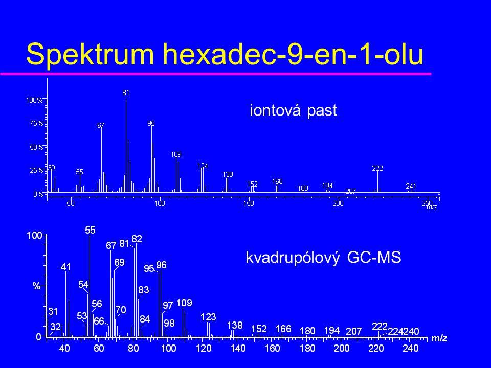 Spektrum hexadec-9-en-1-olu