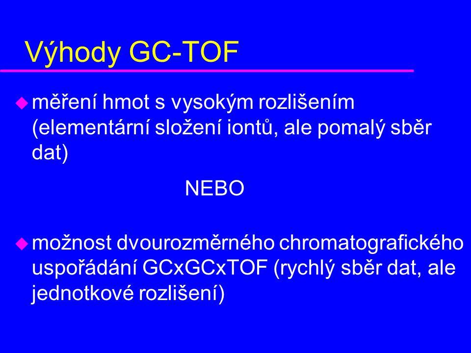 Výhody GC-TOF měření hmot s vysokým rozlišením (elementární složení iontů, ale pomalý sběr dat)