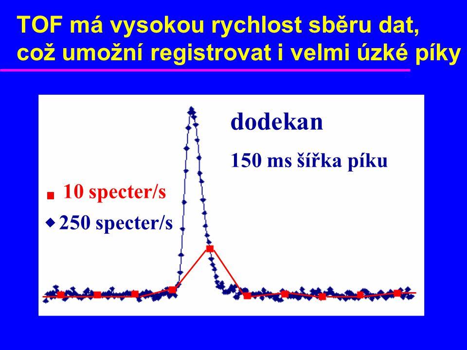 TOF má vysokou rychlost sběru dat, což umožní registrovat i velmi úzké píky