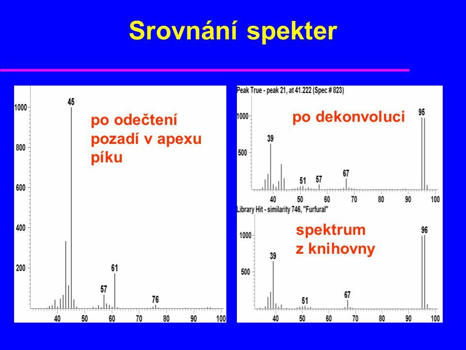 Srovnání spekter po dekonvoluci po odečtení pozadí v apexu píku