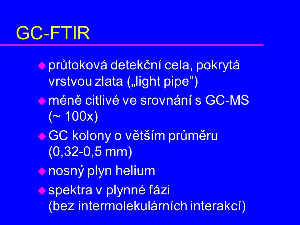 """GC-FTIR průtoková detekční cela, pokrytá vrstvou zlata (""""light pipe )"""