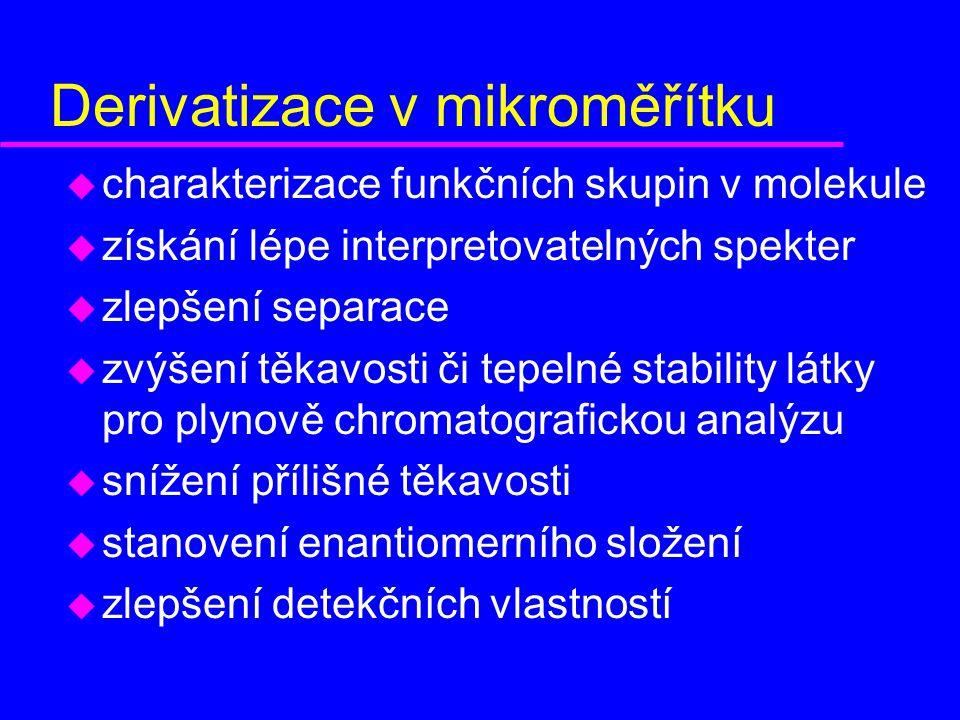 Derivatizace v mikroměřítku