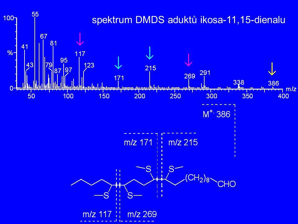 spektrum DMDS aduktů ikosa-11,15-dienalu