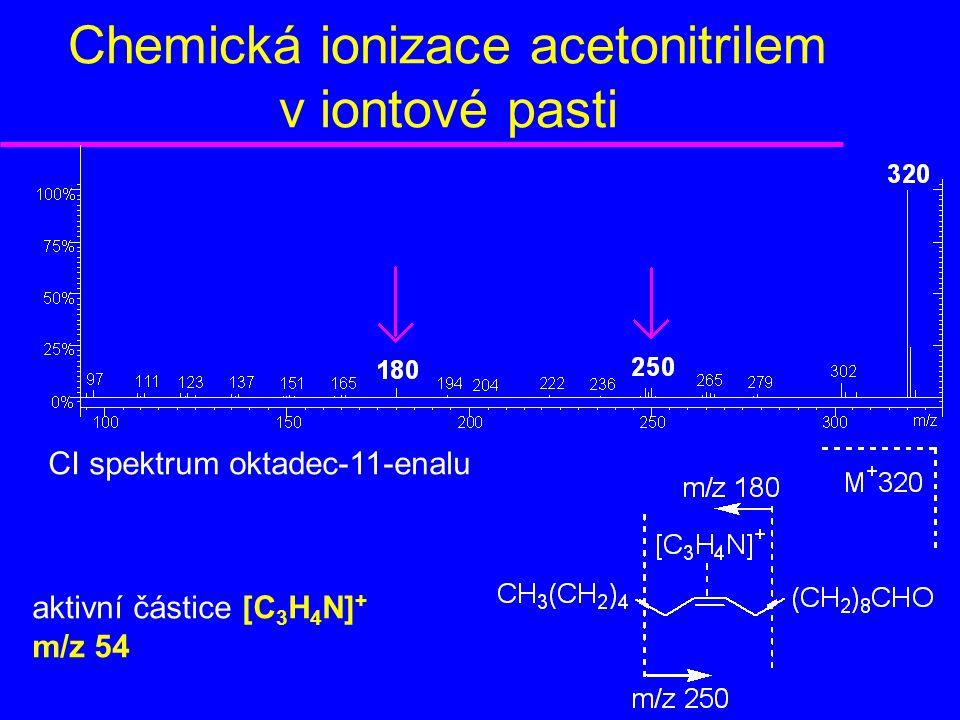 Chemická ionizace acetonitrilem v iontové pasti