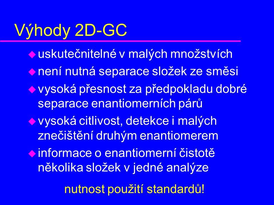 Výhody 2D-GC uskutečnitelné v malých množstvích