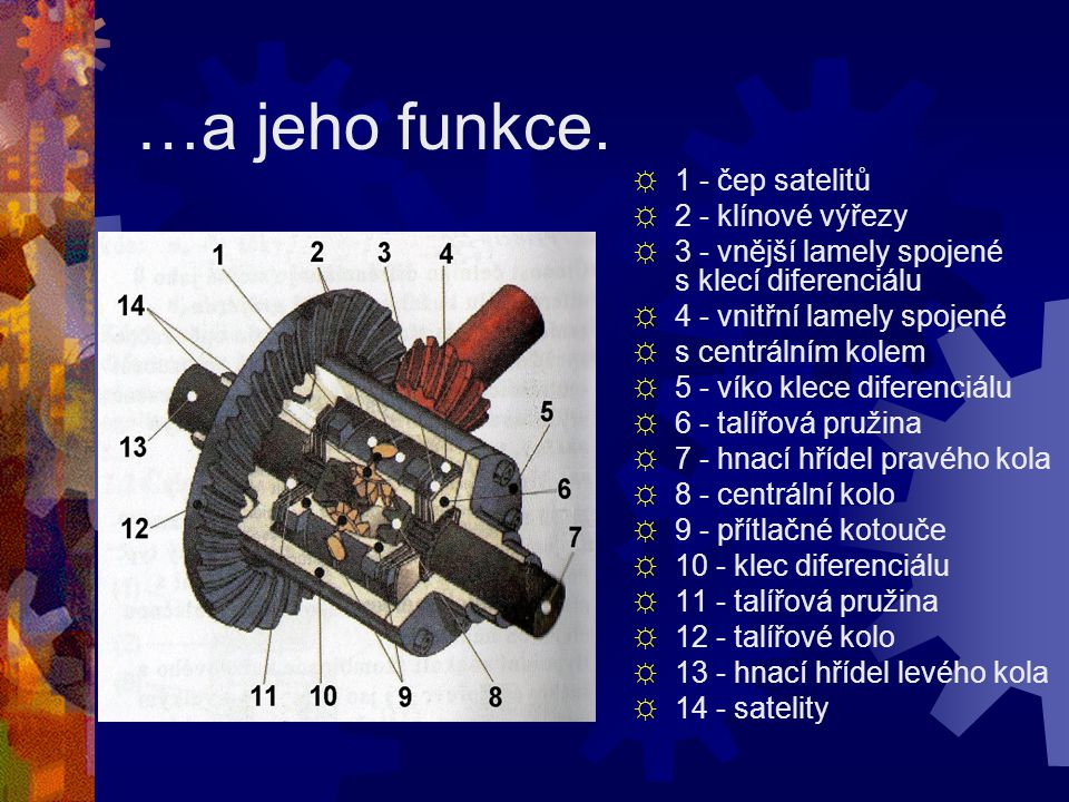 …a jeho funkce. 1 - čep satelitů 2 - klínové výřezy
