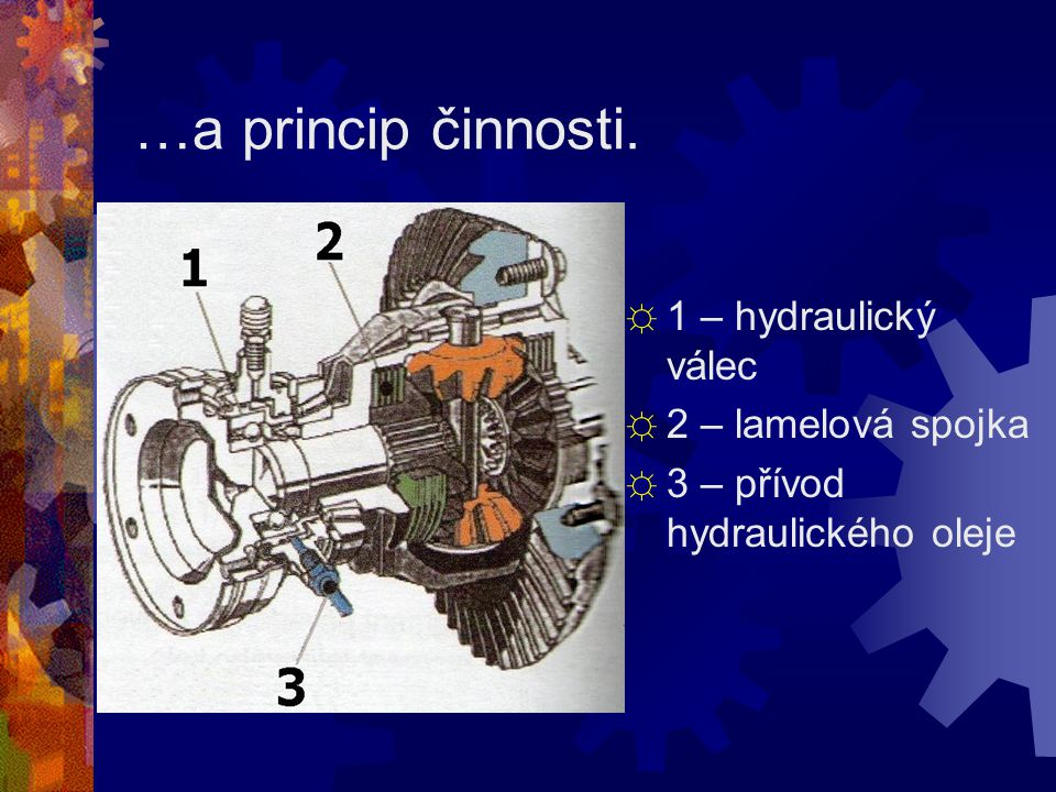 …a princip činnosti. 1 – hydraulický válec 2 – lamelová spojka