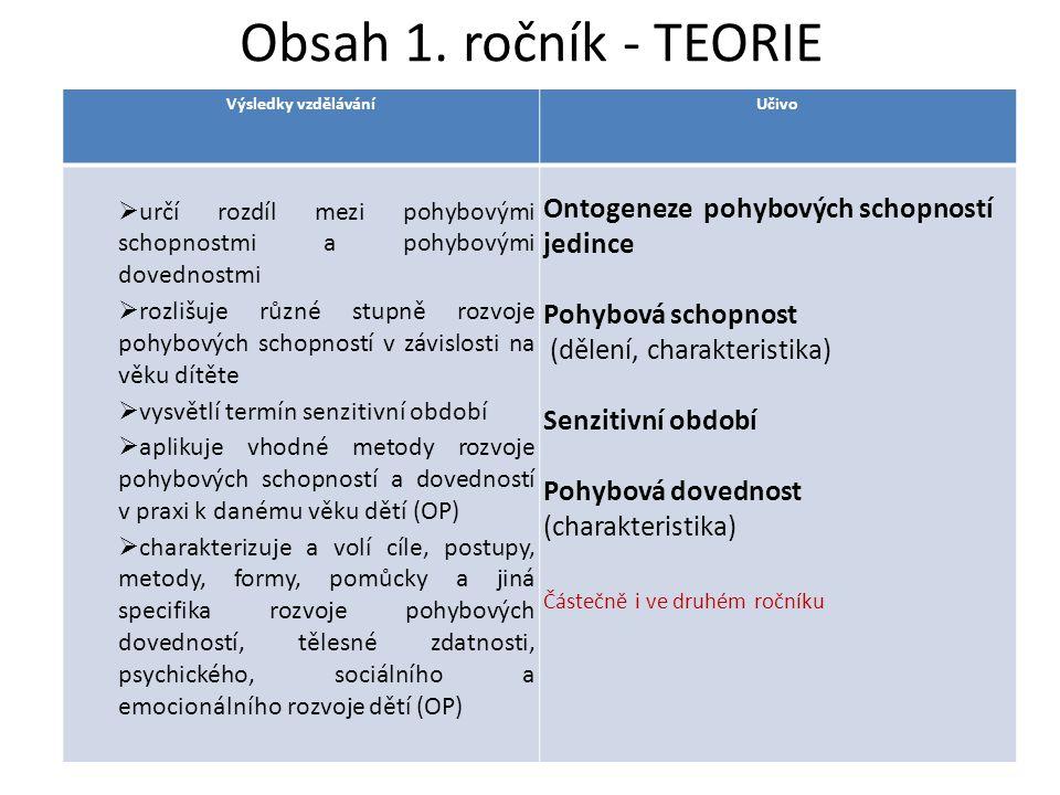 Obsah 1. ročník - TEORIE Ontogeneze pohybových schopností jedince