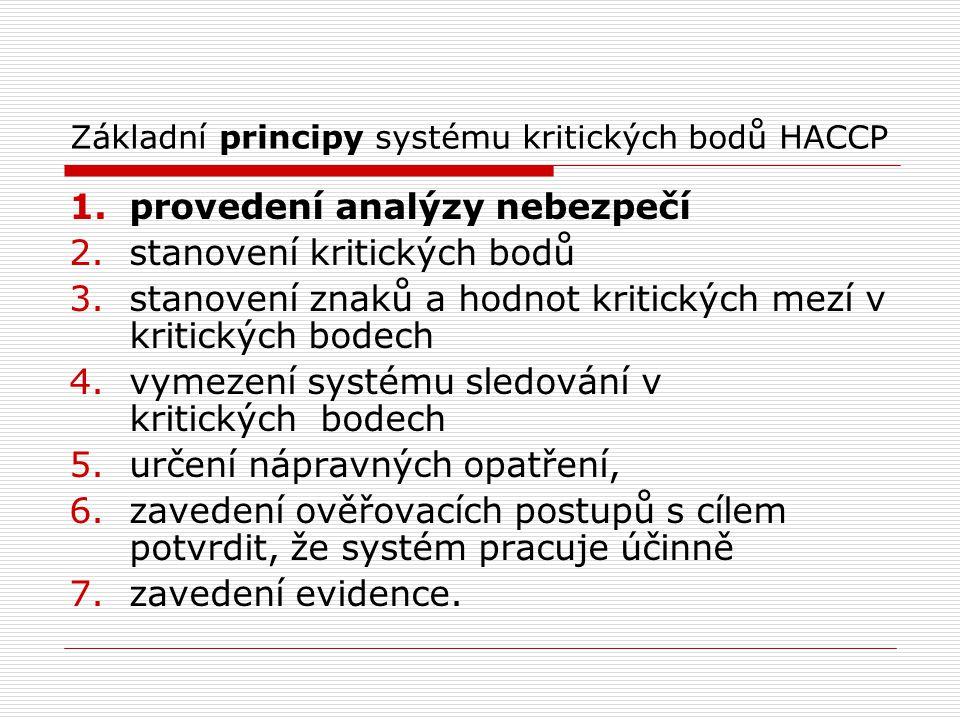 Základní principy systému kritických bodů HACCP