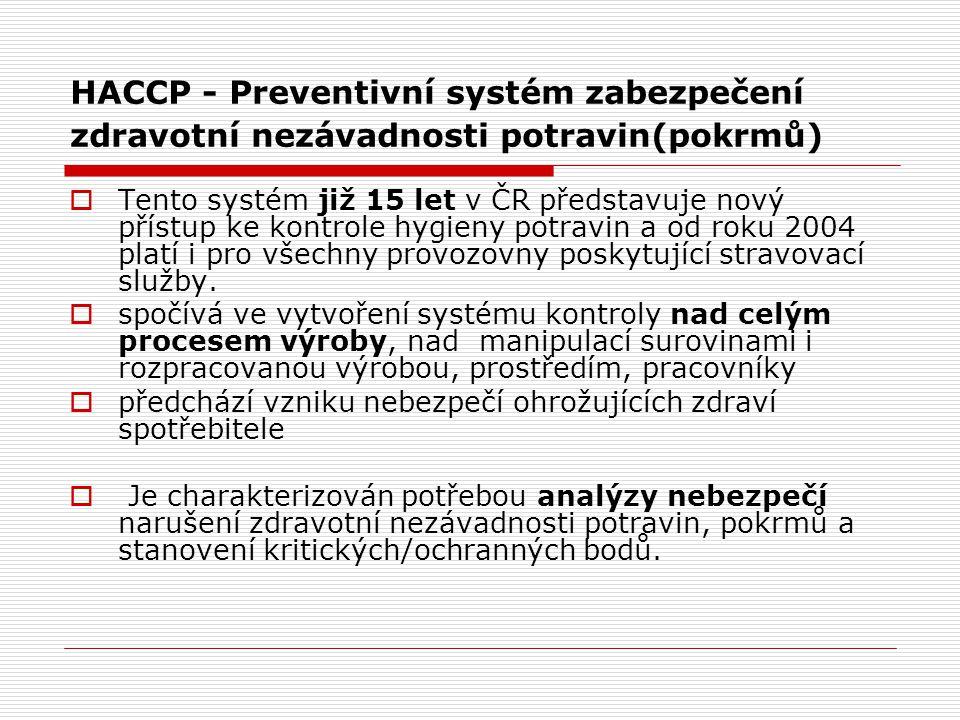 HACCP - Preventivní systém zabezpečení zdravotní nezávadnosti potravin(pokrmů)