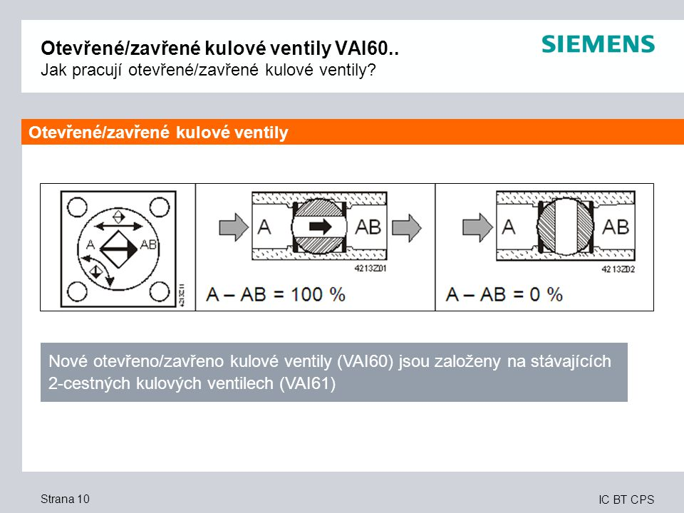 Otevřené/zavřené kulové ventily VAI60