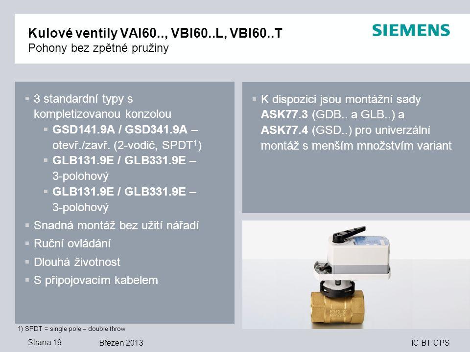 Kulové ventily VAI60.., VBI60..L, VBI60..T Pohony bez zpětné pružiny
