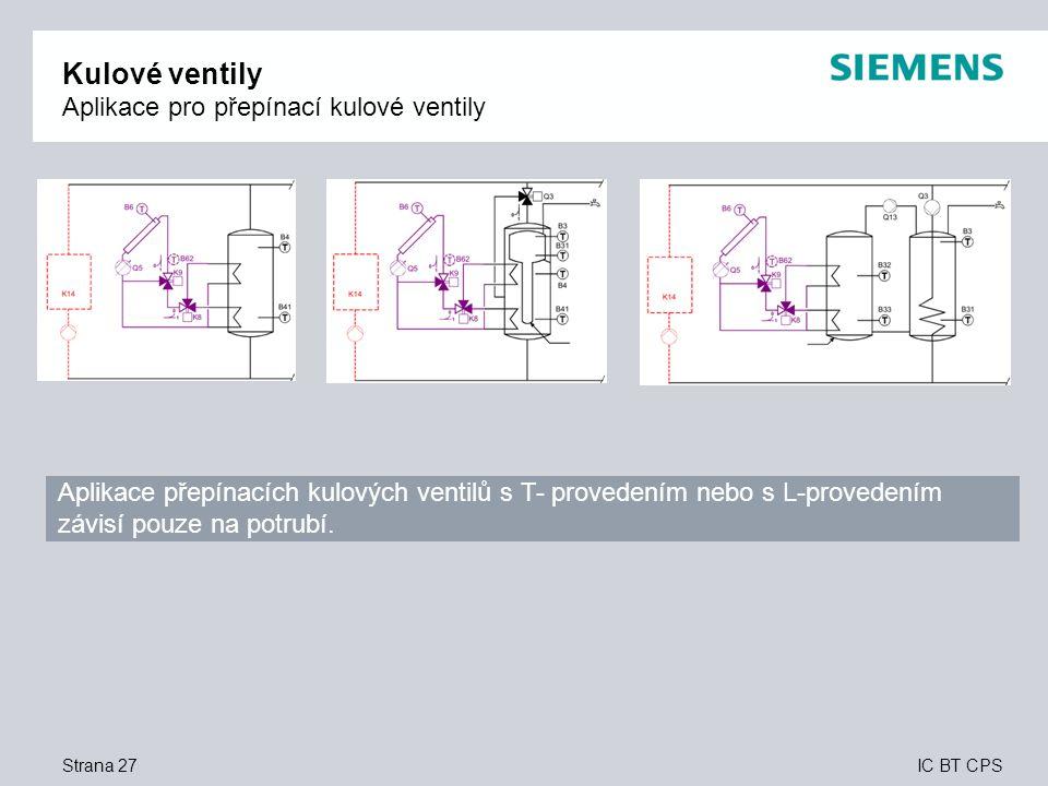 Kulové ventily Aplikace pro přepínací kulové ventily