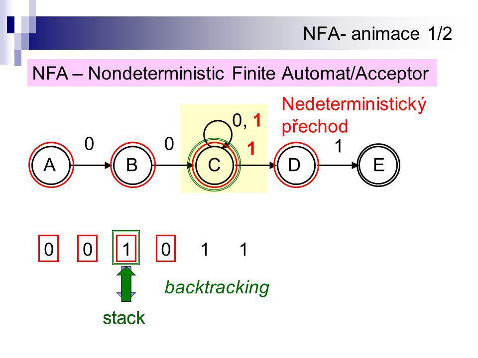 NFA- animace 1/2 NFA – Nondeterministic Finite Automat/Acceptor. 0, 1. 1. Nedeterministický přechod.