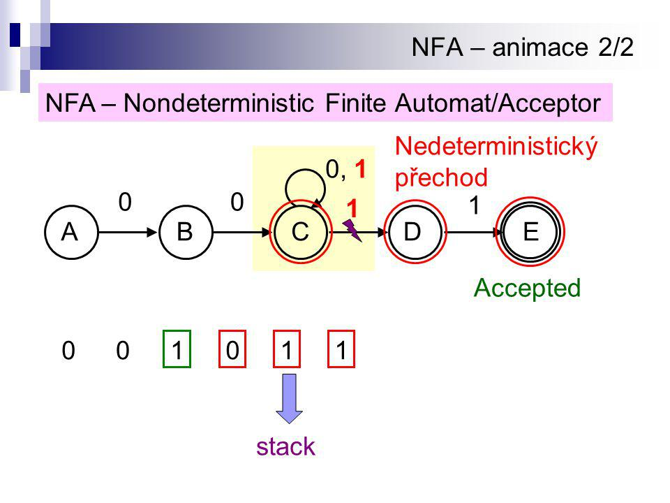NFA – animace 2/2 NFA – Nondeterministic Finite Automat/Acceptor. 0, 1. 1. Nedeterministický přechod.