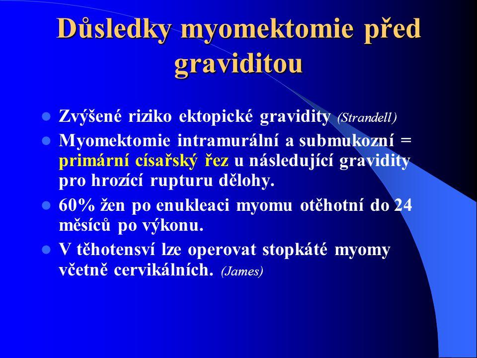 Důsledky myomektomie před graviditou