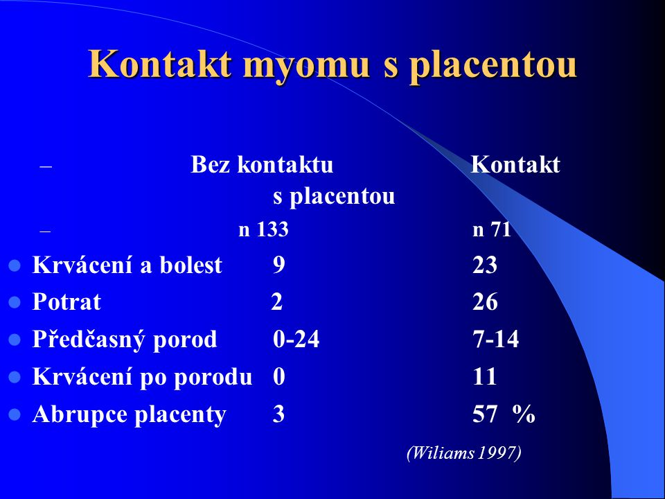 Kontakt myomu s placentou