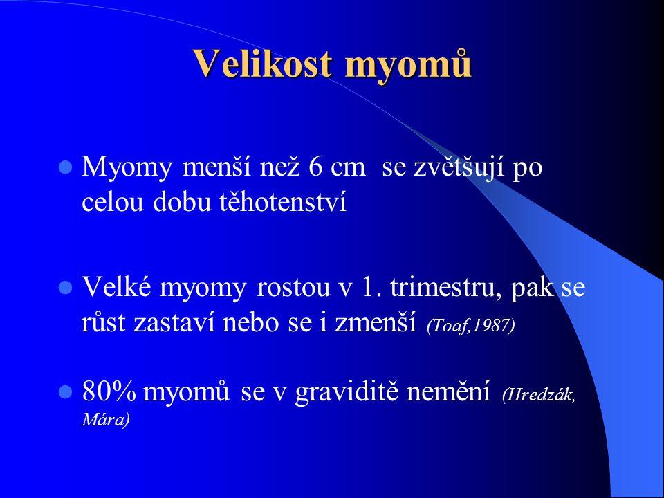 Velikost myomů Myomy menší než 6 cm se zvětšují po celou dobu těhotenství.