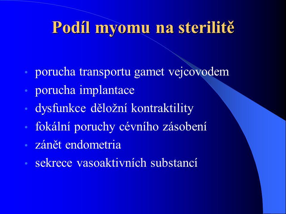 Podíl myomu na sterilitě
