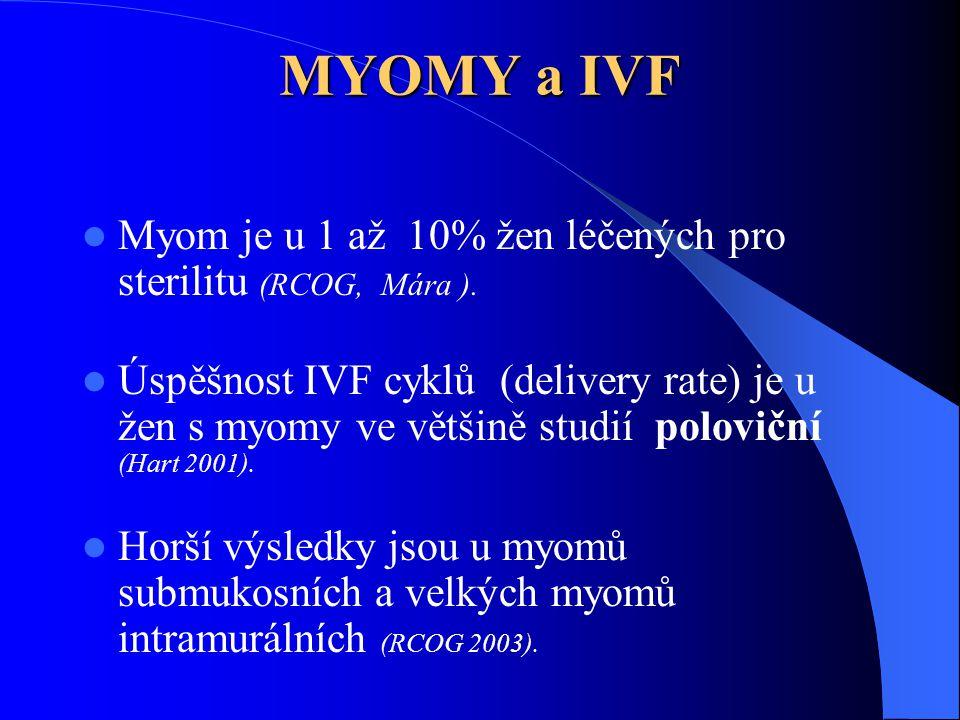 MYOMY a IVF Myom je u 1 až 10% žen léčených pro sterilitu (RCOG, Mára ).