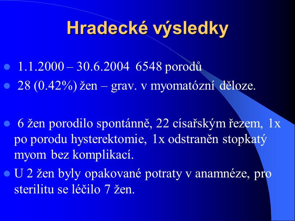 Hradecké výsledky 1.1.2000 – 30.6.2004 6548 porodů