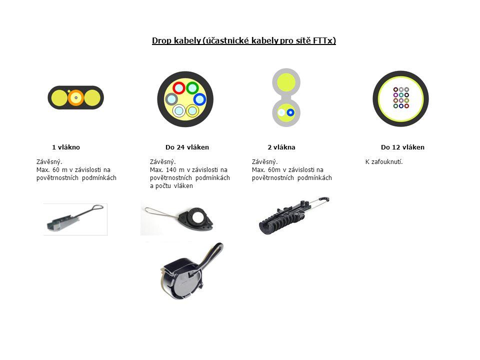 Drop kabely (účastnické kabely pro sítě FTTx)