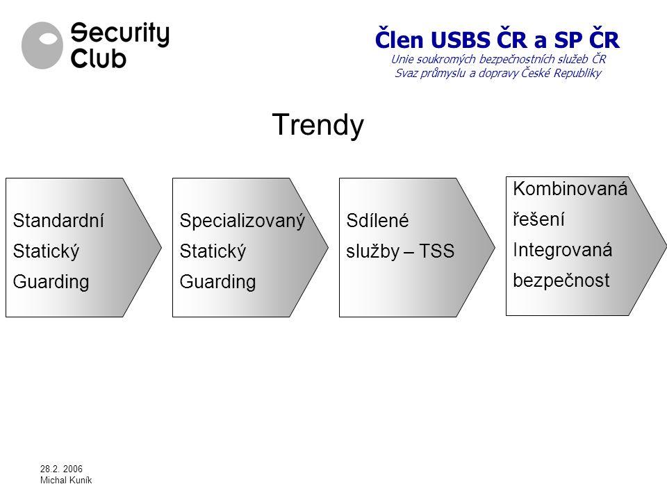 Trendy Standardní Statický Guarding Specializovaný Statický Guarding