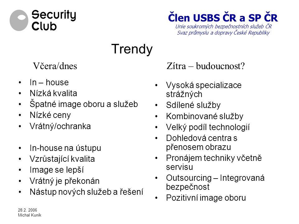 Trendy Včera/dnes Zítra – budoucnost Vysoká specializace strážných