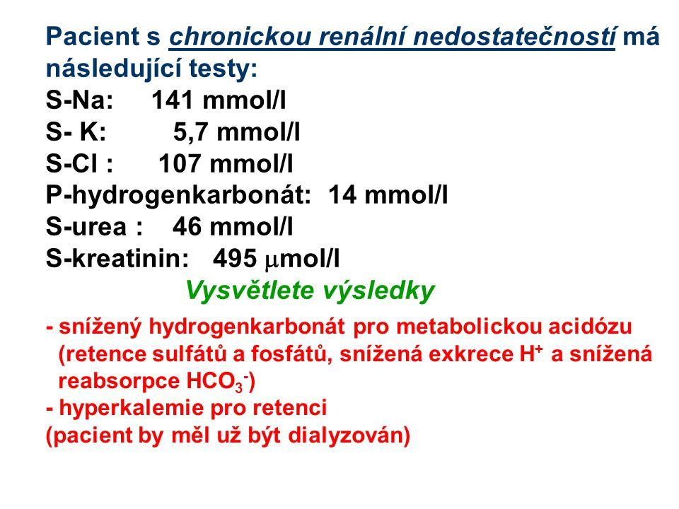 Pacient s chronickou renální nedostatečností má následující testy:
