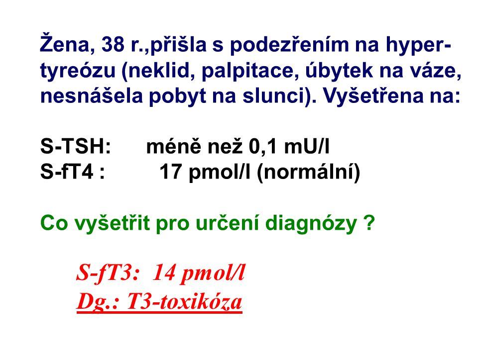 S-fT3: 14 pmol/l Dg.: T3-toxikóza