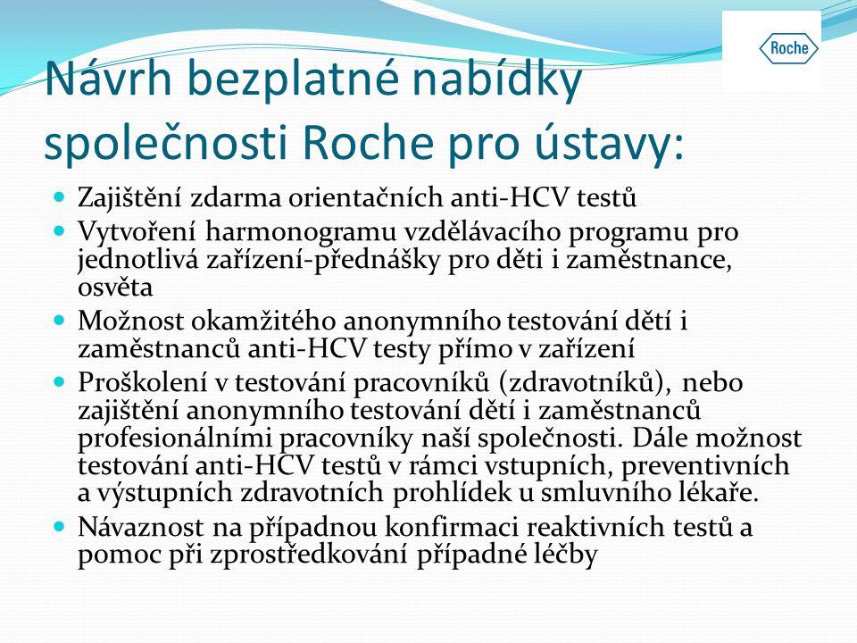 Návrh bezplatné nabídky společnosti Roche pro ústavy: