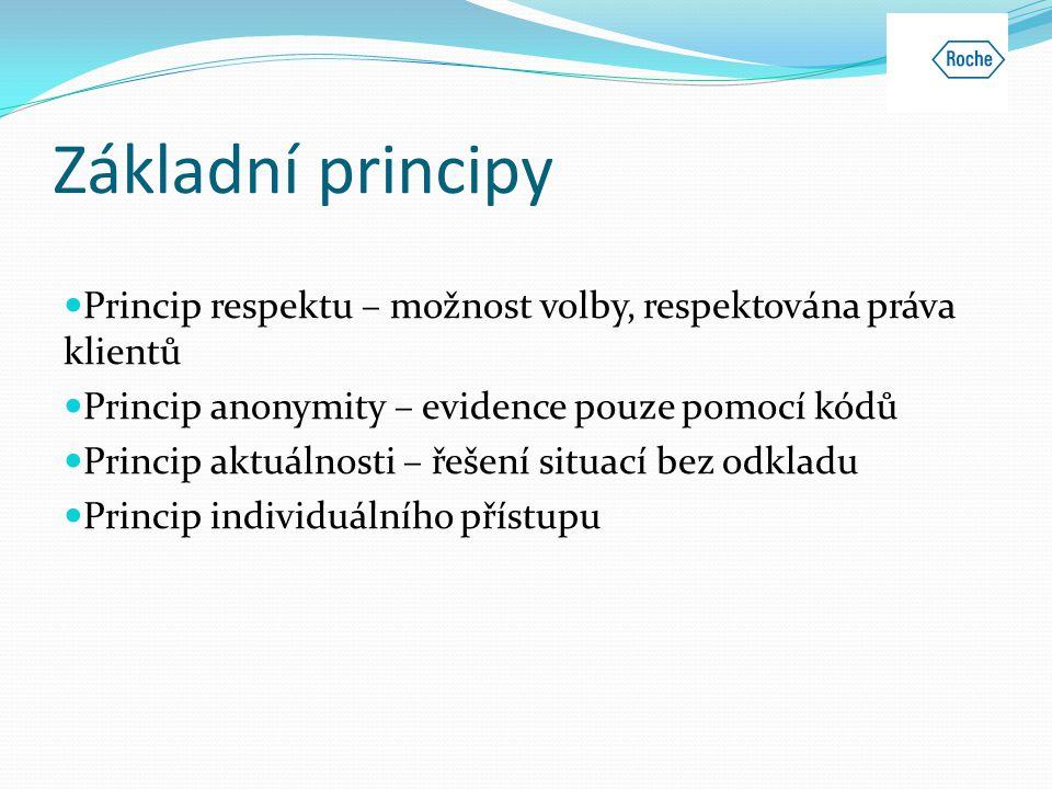Základní principy Princip respektu – možnost volby, respektována práva klientů. Princip anonymity – evidence pouze pomocí kódů.