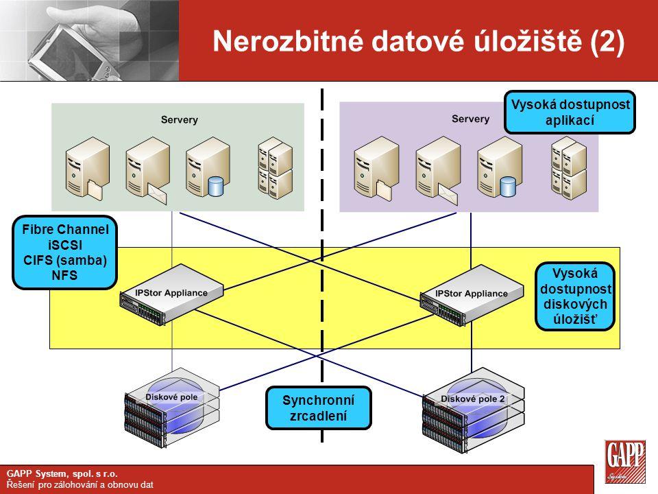 Nerozbitné datové úložiště (2)