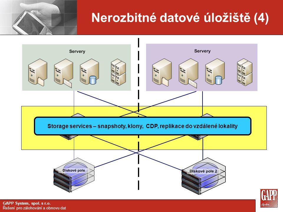 Nerozbitné datové úložiště (4)