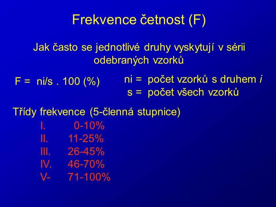 Frekvence četnost (F) Jak často se jednotlivé druhy vyskytují v sérii odebraných vzorků