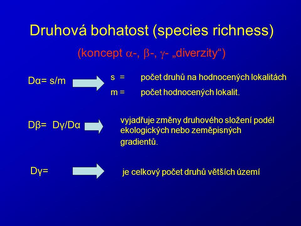 """Druhová bohatost (species richness) (koncept -, -, - """"diverzity )"""