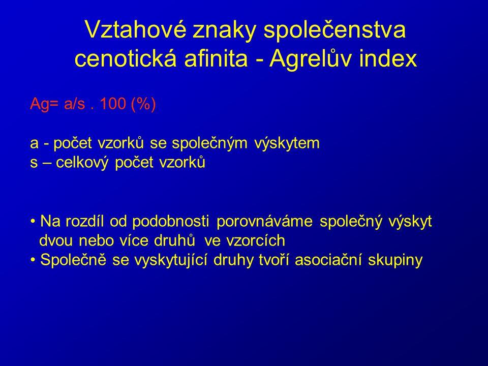 Vztahové znaky společenstva cenotická afinita - Agrelův index