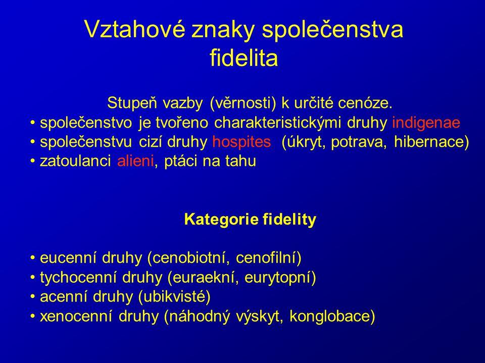 Vztahové znaky společenstva fidelita