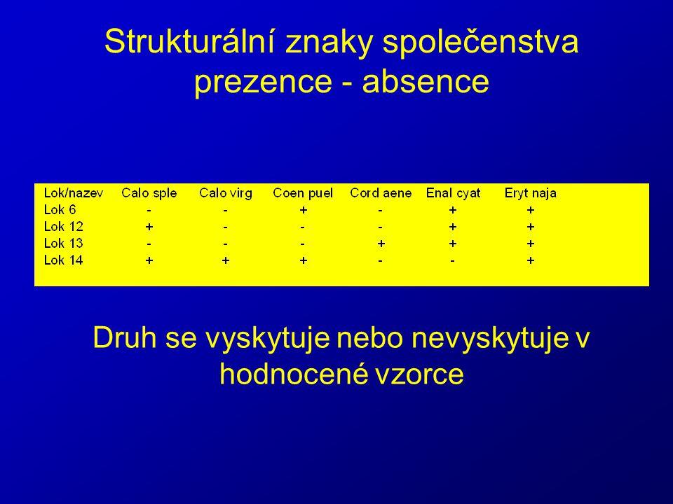Strukturální znaky společenstva prezence - absence