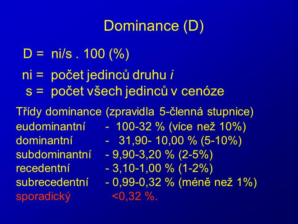 Dominance (D) D = ni/s . 100 (%) ni = počet jedinců druhu i