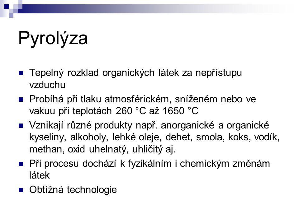 Pyrolýza Tepelný rozklad organických látek za nepřístupu vzduchu