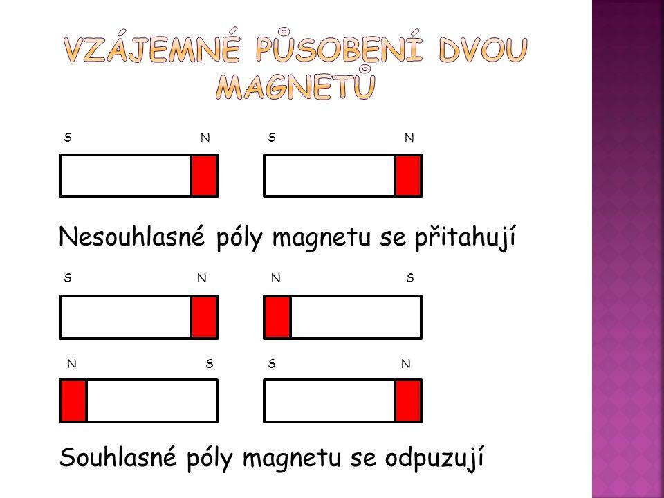 Vzájemné působení dvou magnetů