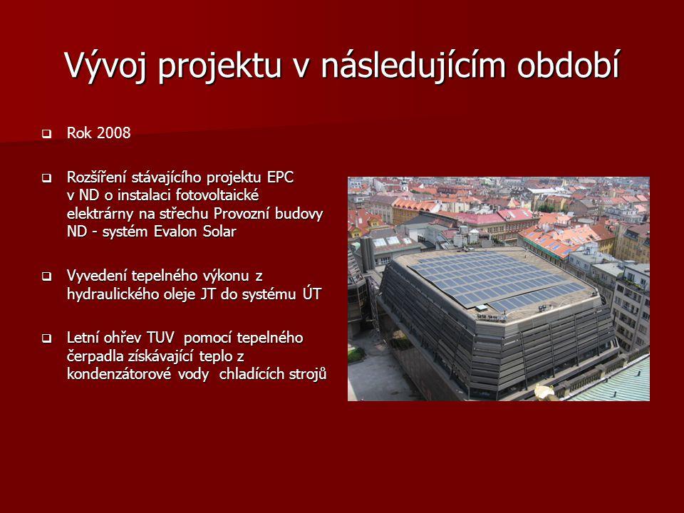Vývoj projektu v následujícím období