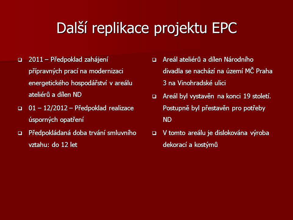 Další replikace projektu EPC