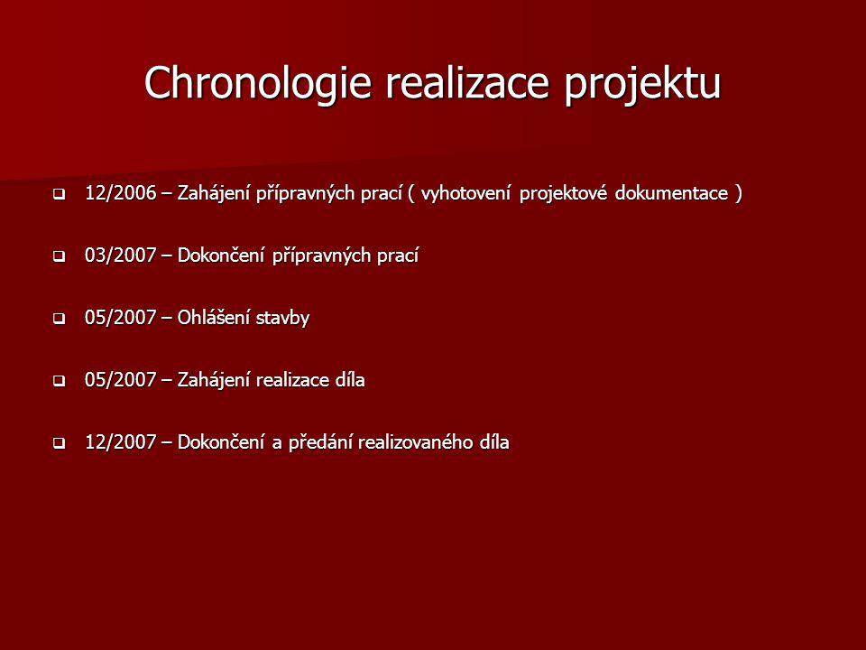 Chronologie realizace projektu