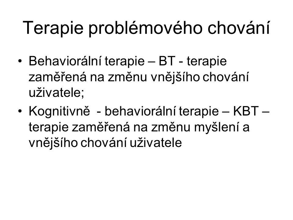 Terapie problémového chování
