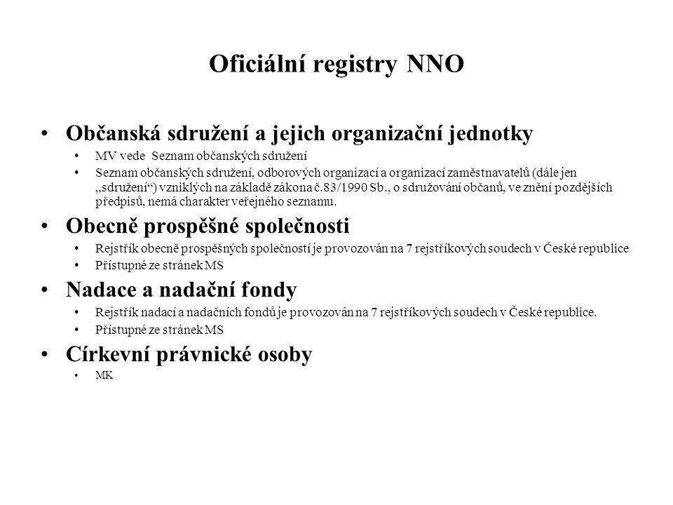 Oficiální registry NNO