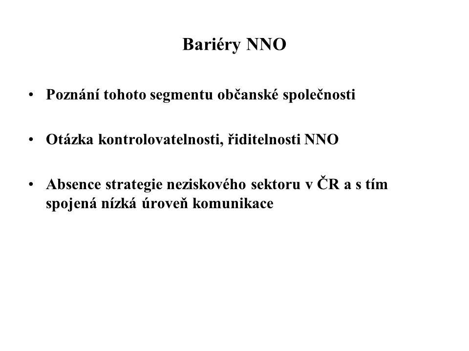 Bariéry NNO Poznání tohoto segmentu občanské společnosti