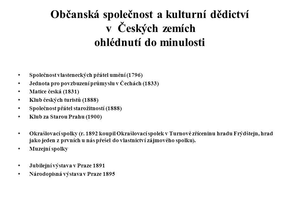 Občanská společnost a kulturní dědictví v Českých zemích ohlédnutí do minulosti