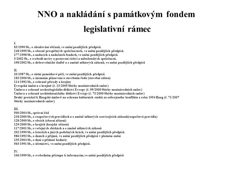 NNO a nakládání s památkovým fondem legislativní rámec